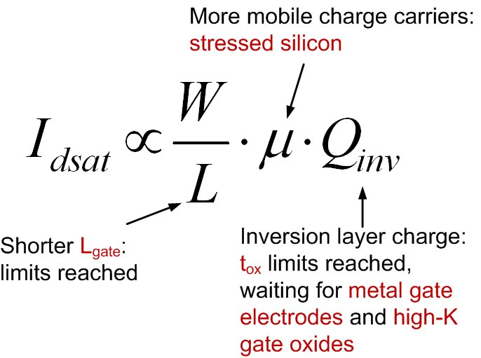 Bipolar Junction 6707 further What Is Saturation Active Region In A Transistor also Tran 7 as well Linear Integrated Circuit Mcqs Log Antilog  lifier besides Triangular Wave Generator Circuit. on transistor saturation explanation
