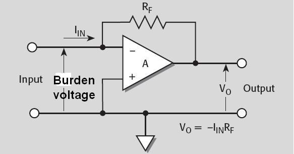 low current measurement c  feedback ammeter