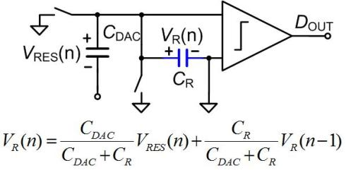 Fig.3 Sample the residue on the extra capacitor (discrete-time domain is used to indicate the current sample and the previous one)