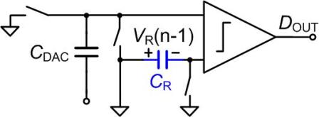 Fig.4 Apply the residue to the opposite input of the comparator