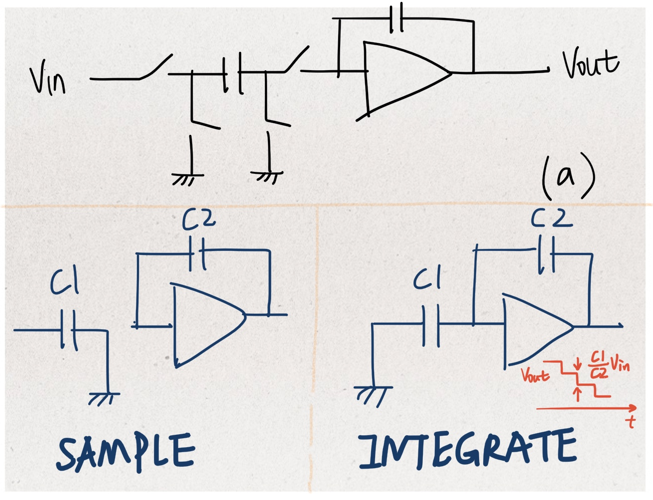 integrator_2_phases